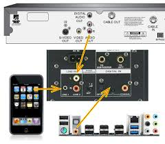 low budget high quality digital stereo sound for mac os x lion wiring diagram
