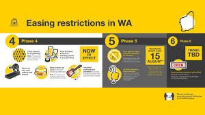 Nsw battles clusters, australian death toll jumps to 208. Phase 4 Of The Wa Covid 19 Roadmap Extended