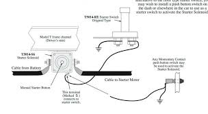 545d ford tractor starter solenoid wiring diagram online schematic ford tractor starter wiring diagram 545d ford tractor starter solenoid wiring diagram collection of rh wiringbase today ford 4000 tractor starter solenoid wiring diagram how a ford solenoid