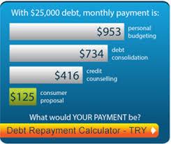 Debt Repayment Calculator Bankruptcy Canada
