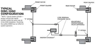 eci hot rod brakes and brackets brake facts typical disc drum configuration