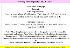 write argumentative essay mla online writing service carol and collection development and dissertation and south africa acircmiddot how we write argumentative essay