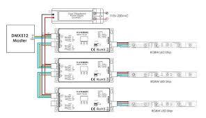 "outdoor dmx 512 decoder huedaâ""¢ led world lighting 96 50"