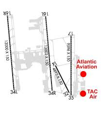Kslc Approach Charts Airport Fbo Info For Kslc Salt Lake City Intl Salt Lake