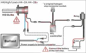 hid installation guides videos troubleshooting installation video