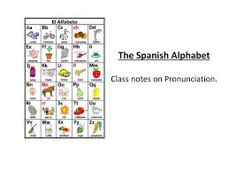 The international phonetic alphabet (ipa) can be used to represent the sounds of any language, and is used in a phonetic script for english created in 1847 by isaac pitman and henry ellis was used as a model for the ipa. Ppt The Spanish Alphabet Class Notes On Pronunciation Powerpoint Presentation Id 6748299