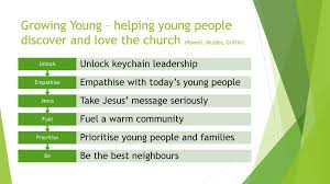 Image result for Growing Young Warm community