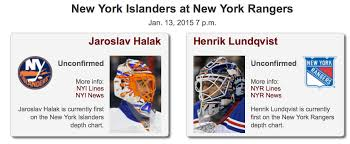 Islanders Depth Chart Islanders And Rangers Set For Metro Clash Tonight Nyi At