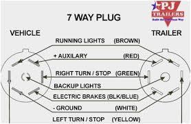 six pin wiring diagram wiring diagram libraries 58 wonderfully figure of six pin trailer wiring diagram flow block6 pin trailer plug wiring diagram