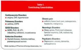 Clonazepam Vs Alprazolam Which Do You Prefer And Why