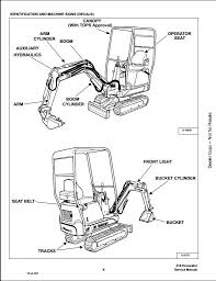 bobcat attachment hydraulic schematic bobcat automotive wiring Bobcat Hydraulic Schematic bobcat 316 mini excavator service repair workshop manual 522811001 bobcat t190 hydraulic schematic