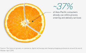 Asian Online Grocery Store Online Grocery Shopping Delivery Ushering In A New Era In E Food