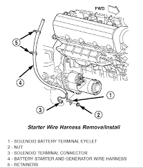 jeep do you have to remove exhaust pipe at manifold to remove harness graphic remove the battery cable