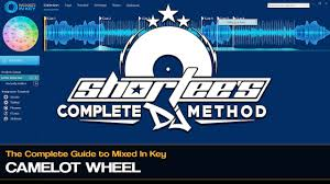 Camelot Key Chart How To Use The Camelot Wheel For Harmonic Mixing While Djing