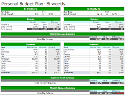 Personal Weekly Budget Templates Plan You Budget Easily On Weekly Or Bi Weekly Basis By Using