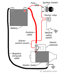 starter motor starting system how it works problems testing starting system diagram