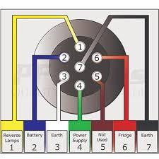 towbar wiring diagram 12n understanding caravan and tow car Caravan Towing Plug Wiring Diagram towbar wiring diagram 12n tow bar electrics caravan towing socket wiring diagram