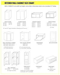 wall cabinet dimensions kitchen wall cabinets dimensions best of cabinet height kitchen base cabinet rail height sektion corner wall cabinet dimensions