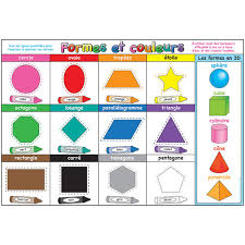Shapes Chart Images Chart French Shapes And Colors Dry Erase Surface