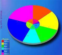 Pie Chart Swift 3 Uichart Ios Chart Touchcontrols Ios Framework Xcode