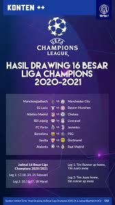 Juara liga champions musim ini akan mendapat hadiah 19 juta euro (rp 332,4 miliar). Hasil Drawing 16 Besar Liga Champion 2020 21 Jadwal Big Match Ucl Tirto Id