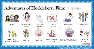 adventures of huckleberry finn theme of the supernatural
