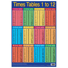 30 times table list designs