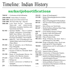 Timeline Of Indian History Very Important Pdf Download