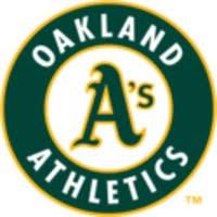 2014 Oakland Athletics Statistics Baseball Reference Com