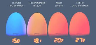 Grobag Temperature Chart Uk Groegg