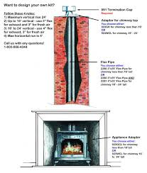 install rh woodstove com direct vent gas fireplace through existing chimney