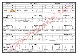Grade 1 tamil worksheets srilanka also relates to: Cce Worksheet 3 Tamil Answer Key Padasalai No 1 Educational Website