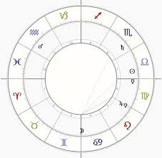 Alchemy Birth Chart Purchase Charts Alchemy Astrology By Author Timothy A