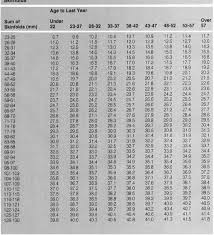 Table 8 From Practical Assessment Of Body Composition