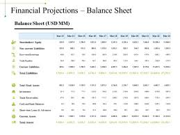 Balance Sheet Projections Financial Projections Balance Sheet Ppt Powerpoint