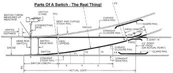 similiar rail track switch diagram keywords scale peco switches on model railroad turnout switch wiring diagrams