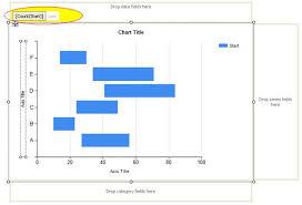 Ssrs Gantt Chart Control Sharepoint Bee Range Bar Chart Gantt Chart Using Ssrs 2008
