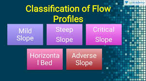 Classification of Flow Profile - Hydraulics Engineering (in Hindi ...