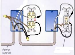 wiring diagram switch outlet the wiring diagram wiring how do i wire a switched outlet the switch wiring diagram