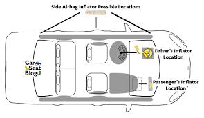 inflator locations