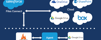 google drive using files connect