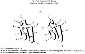 chevy blazer engine diagram 2001 1998 95 4 3 enthusiasts wiring full size of 98 chevy blazer engine diagram 1995 1998 43 serpentine belt new wiring diagrams