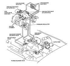 Engine diagram 2000 mazda 626 get free image about