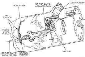 1989 chevy truck steering column diagram diagram 89 c che steering column diagram fixya