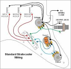 standard stratocaster wiring diagram wiring diagram for you • standard stratocaster wiring diagram electronics stratocaster pickup wiring diagram stratocaster bridge tone control wiring to separate