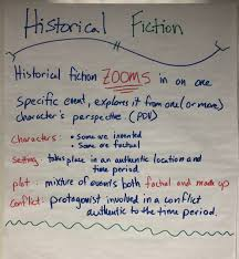 Historical Fiction Anchor Chart Fine Lets Talk Anchor Charts Three Teachers Talk