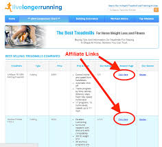 Formswift Organizational Chart How To Make Money With Affiliate Programs Make A Website