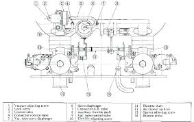 wiring diagrams online how to understand for cars color diagram ford wiring diagrams online how to understand for cars color diagram ford automotive gm pin by on
