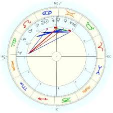 George Harrison Natal Chart Ford Harrison Astro Databank