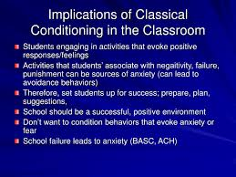Classical Conditioning In The Classroom Ppt Classical Conditioning Applications Powerpoint